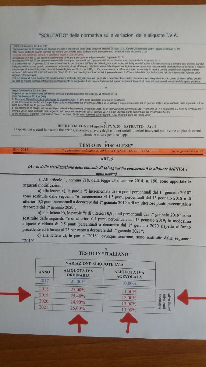 SCRUTATIO IVA